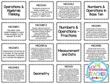 Common Core Posters Bundle Third Grade Reading, Math, Science, Social Studies