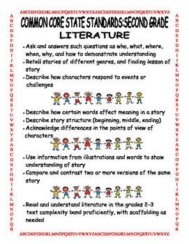 EASY TO UNDERSTAND Common Core Posters 1-5th grade