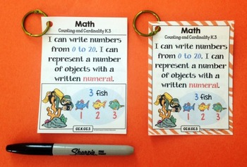 Common Core Posters - I Can Statements Math & ELA (Kindergarten)- Full Page Size
