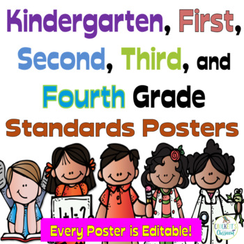 Common Core Posters (Melonheadz Edition) Kg, First, Second, Third, Fourth Bundle