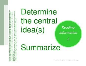 Common Core Posters: Middle School ELA Language