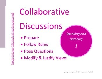 Common Core Posters: Middle School ELA Listening & Speaking