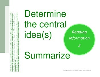 Common Core Posters: Middle School ELA Reading Information