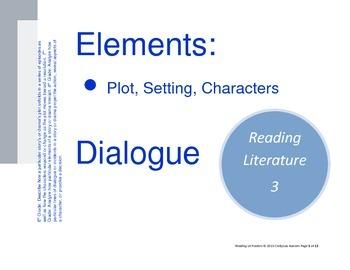 Common Core Posters: Middle School ELA Reading Literature