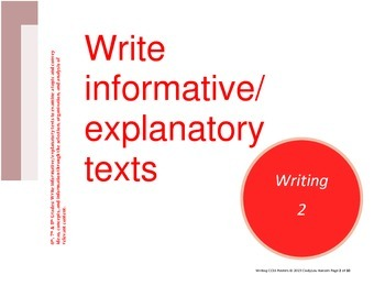 Common Core Posters: Middle School ELA Writing