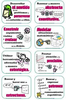 Common Core Posters: Normas Para La Práctica De Matemáticas