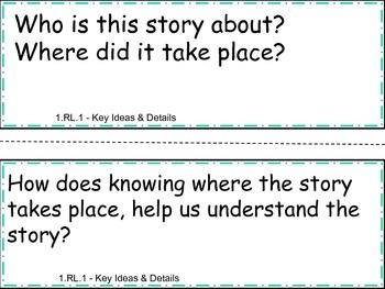 Common Core Posters & Question Stems (1st Grade)