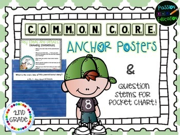 Common Core Posters & Question Stems (2nd Grade)