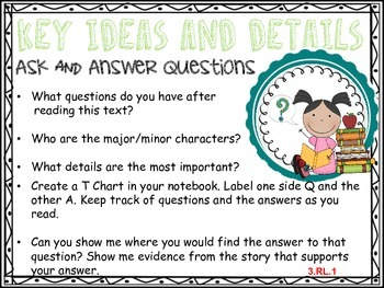 Common Core Posters & Question Stems (3rd Grade)