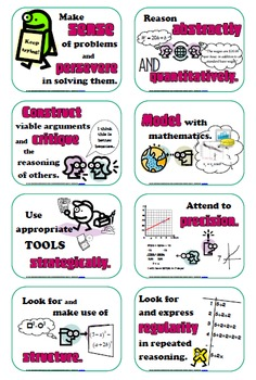 Common Core Posters: Standards for Mathematical Practice by The ...