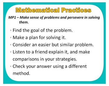 Common Core Posters: Standards for Mathematical Practice - For All Grades