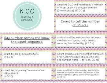 Common Core Posters for Kindergarten!