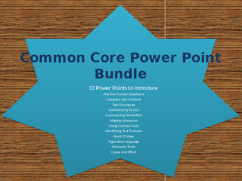 Common Core Power Point Bundle