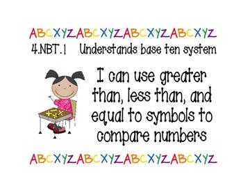 Common Core Power Standards - 4th Grade Math
