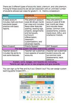 CCSS: Common Core Practice All Year: K-8