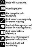 Common Core Practice Standards Icons