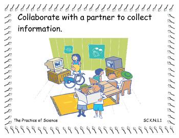 Common Core Practice of Science Teaching Points for Kindergarten