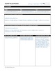 Common Core Primary Source and Secondary Source Document Organizer