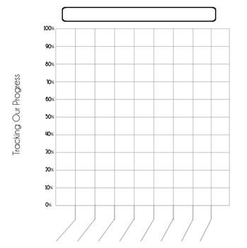 Common Core Progress Tracker {Graphing It}