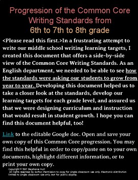 Common Core Standards Progression for 6, 7, 8 Writing