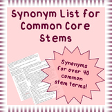 Common Core Question Stem Terms Synonyms List