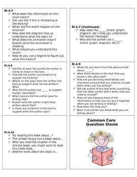 Common Core Question Stem cards and bookmark