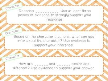 Common Core Question Stems - Grades 3-5