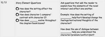 Common Core Question Stems for 7th Grade Reading Literature