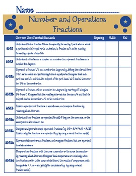 Common Core Quick Reference/Cards Math: Numbers & Operations Fractions