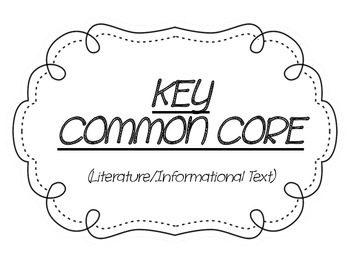 Common Core READING VOCAB Posters- Key Vocabulary and Term