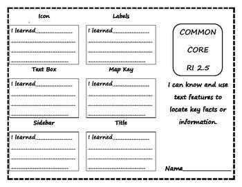 Common Core RI 2.5 Reading Trifold