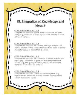Common Core RL.3.9 Compare and Contrast