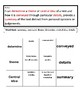 Common Core RL 6.2 Foldable for Interactive Notebooks