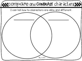 Common Core Reader Response - Reading Literature K-1