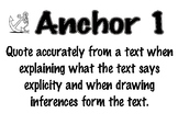 Common Core Reading Anchor Charts