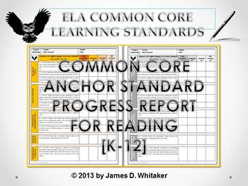 Common Core Reading Anchor Standards Posters & Planning Pages
