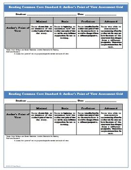 point of view of assessment Learning targets: students will be better able to: 'unpack' the standards describe the purpose and value of using a rubric evaluate whether a rubric can.