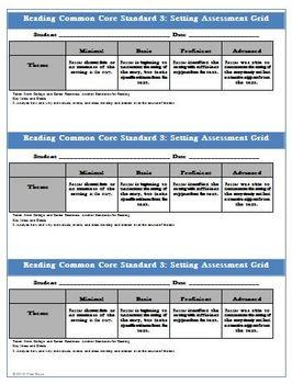 Common Core Assessment SETTING Worksheet