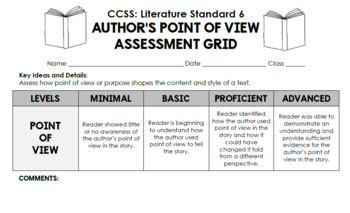 Reading Assessment Worksheets Printables and Rubrics