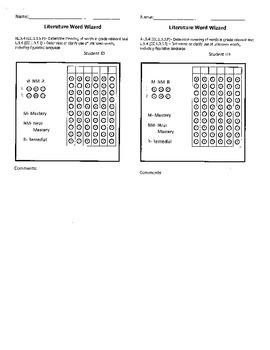 Common Core Reading Bookmark Responses- 5th Grade- updated
