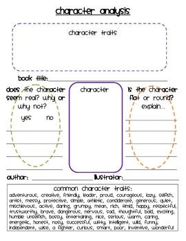 Common Core Reading Graphic Organizers Grades 2-5