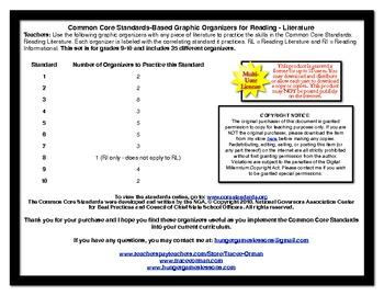 Reading Graphic Organizers Grades 9-10 Multi-Use License