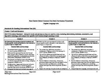 Common Core Reading Informational Text Curriculum FrameworkGrades 3-5
