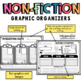 Reading Graphic Organizers for Informational Texts Grades 3-5