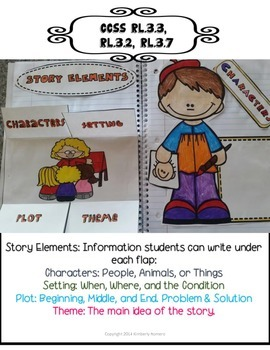 Common Core Reading Interactive Notebook