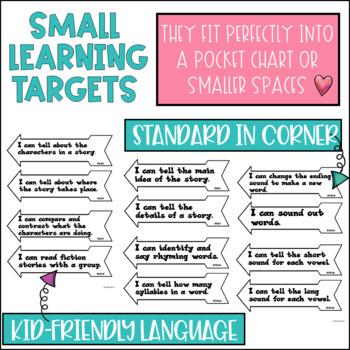 Common Core Reading Learning Targets Kindergarten