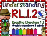 Common Core Reading Literature 1.2 Graphic Organizers, Posters, & Rubric