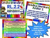 Common Core Reading Literature 2.2 Graphic Organizers, Pos