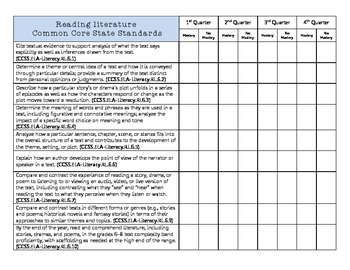 Common Core Reading Literature Standards Table Grade 6