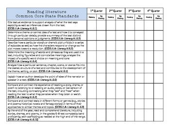 Common Core Reading Literature Standards Table Grade 6